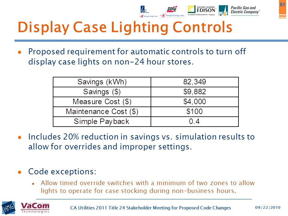 Display Case Lighting Controls
