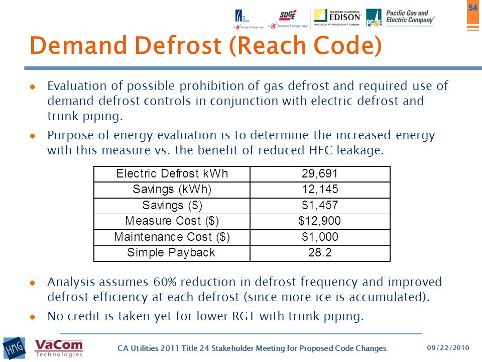 Demand Defrost (Reach Code)