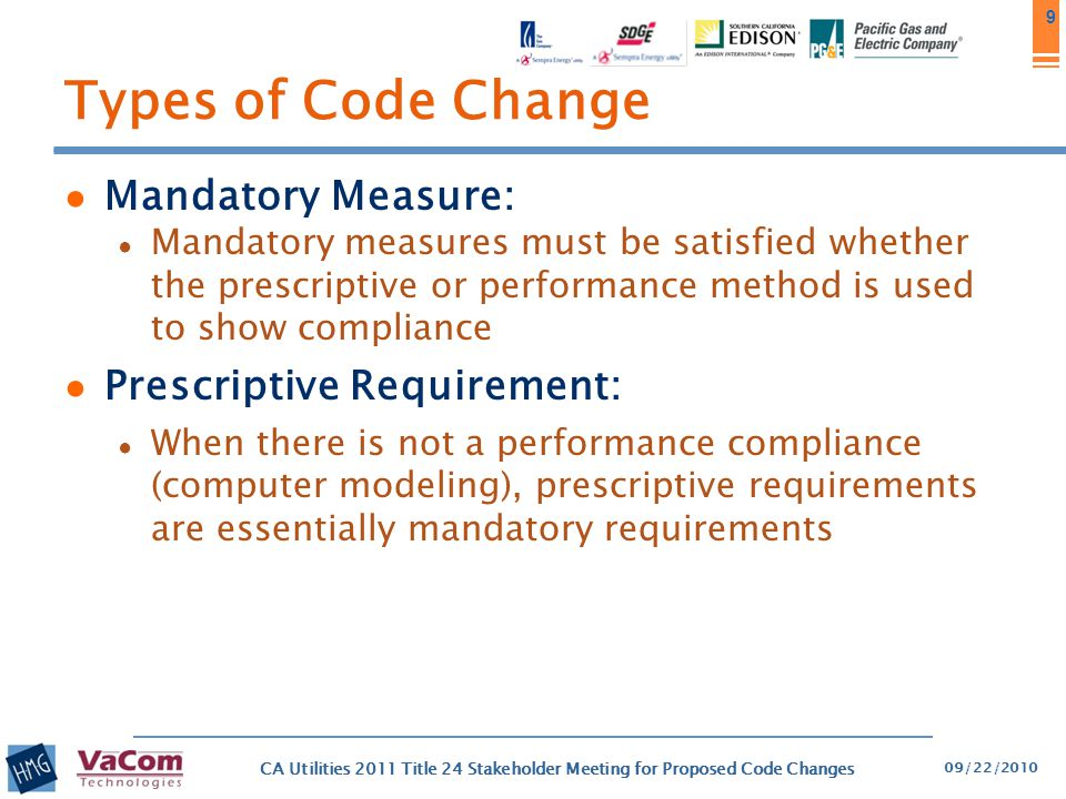 Types of Code Change Mandatory Measure: Prescriptive Requirement: