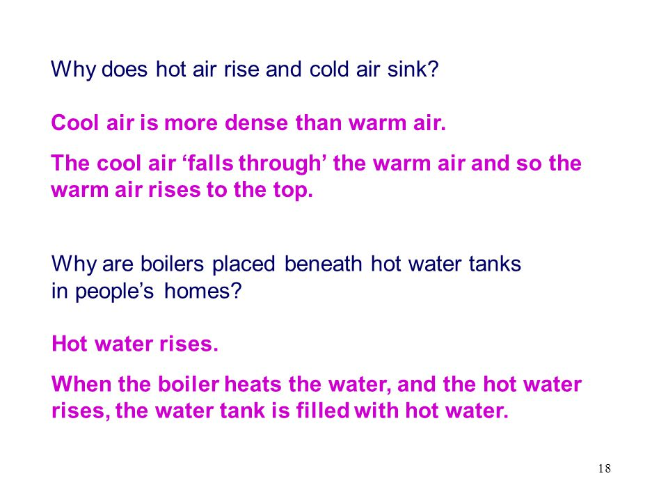 Why does hot air rise and cold air sink