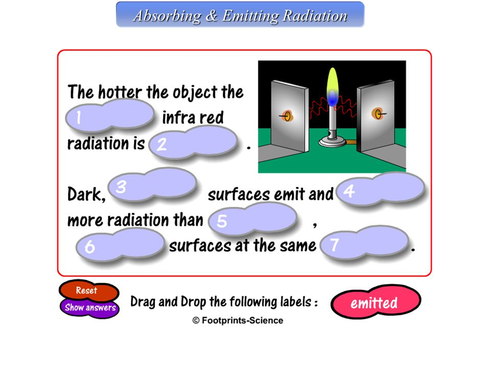 Absorbing & Emitting Radiation