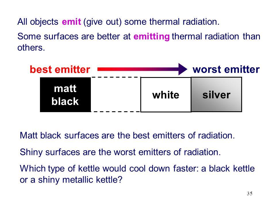 white silver matt black