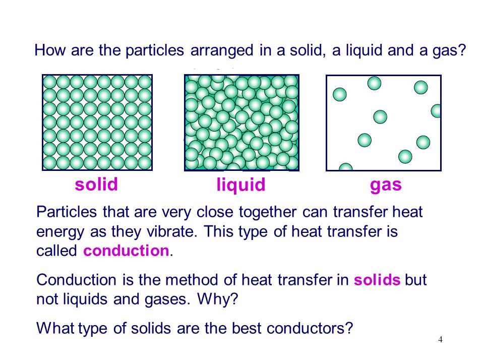 How are the particles arranged in a solid, a liquid and a gas