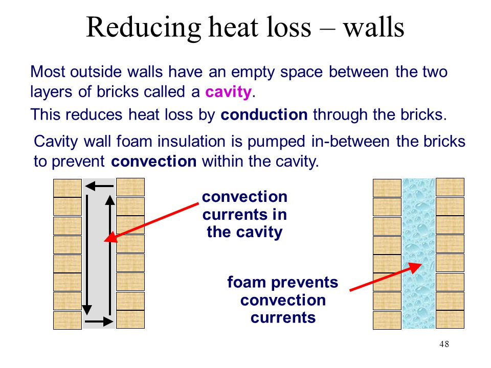 Reducing heat loss – walls