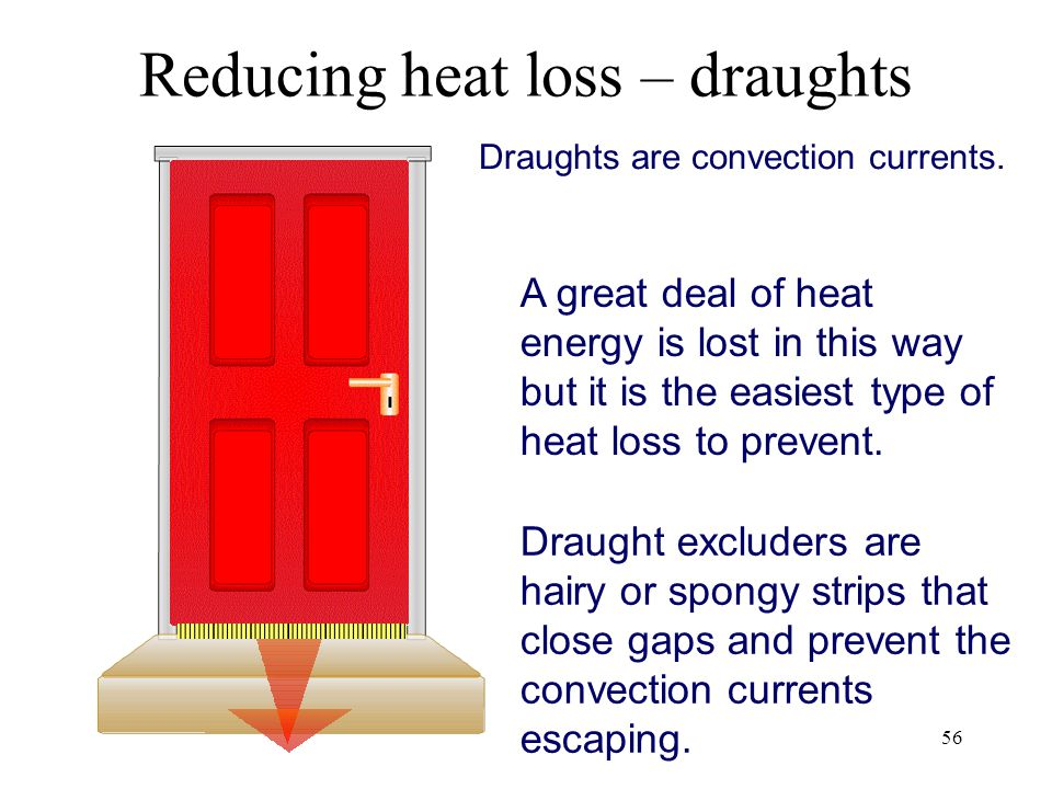 Reducing heat loss – draughts
