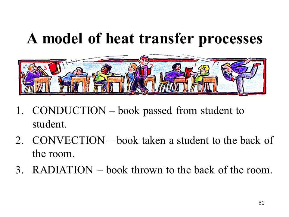 A model of heat transfer processes