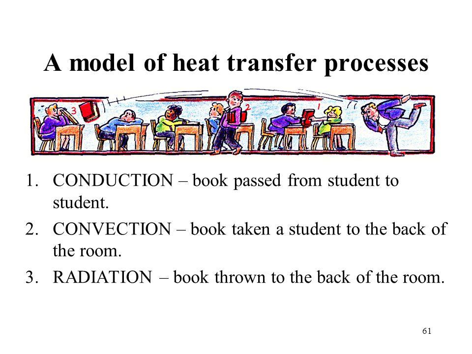A model of heat transfer processes