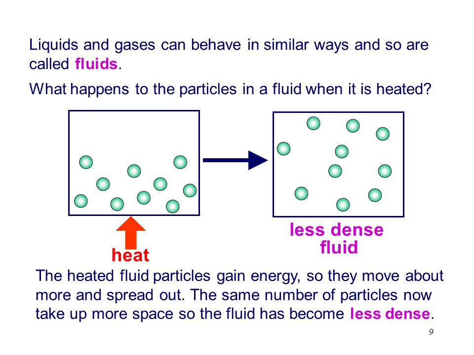 Liquids and gases can behave in similar ways and so are called fluids.