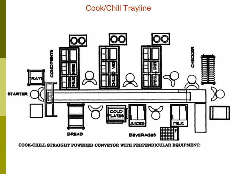 Cook/Chill Trayline