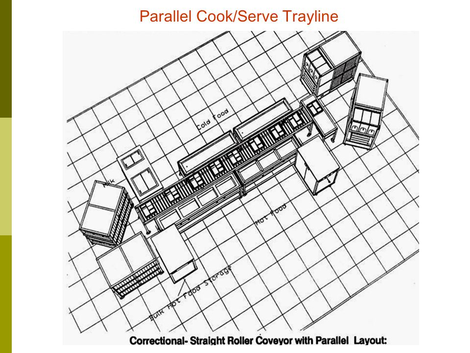 Parallel Cook/Serve Trayline