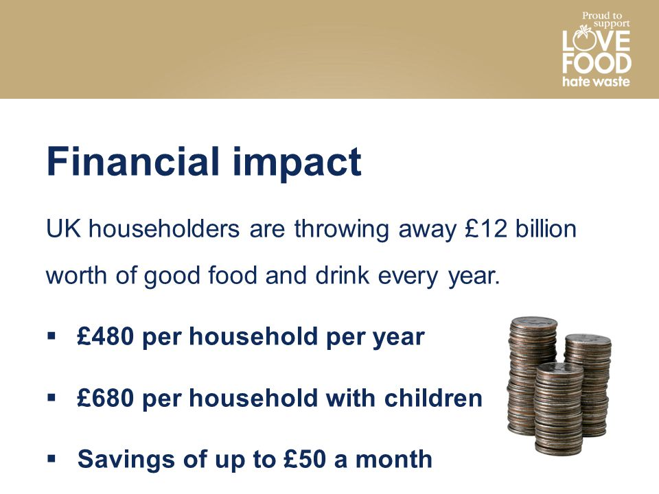 Financial impact UK householders are throwing away £12 billion worth of good food and drink every year.