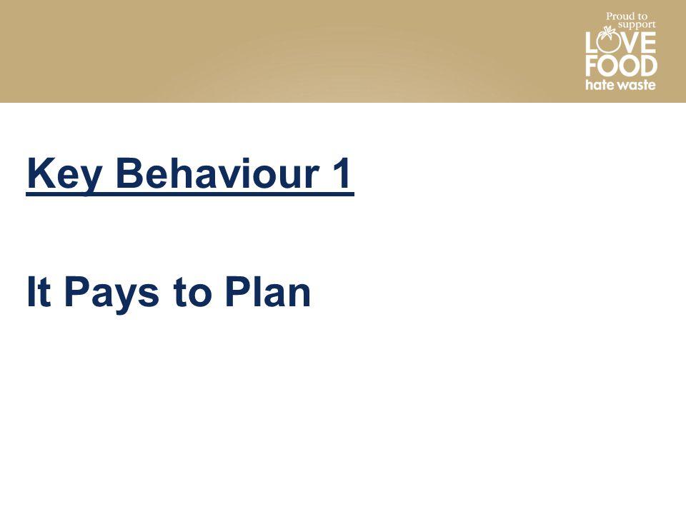 Key Behaviour 1 It Pays to Plan