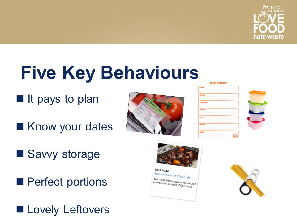 Five Key Behaviours  It pays to plan  Know your dates
