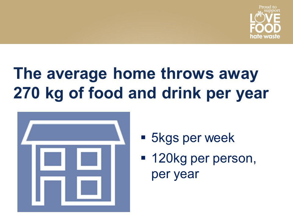 The average home throws away 270 kg of food and drink per year