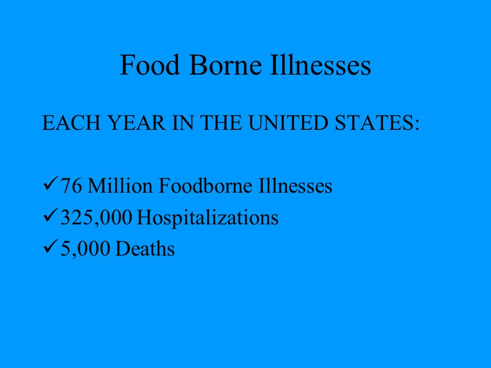 Food Borne Illnesses EACH YEAR IN THE UNITED STATES: