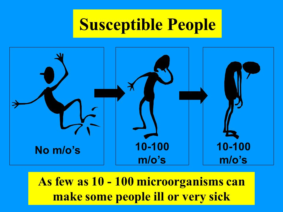 Susceptible People As few as 10 - 100 microorganisms can