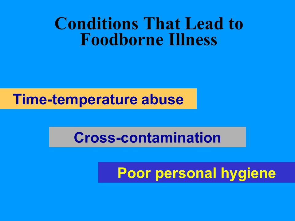 Conditions That Lead to Foodborne Illness