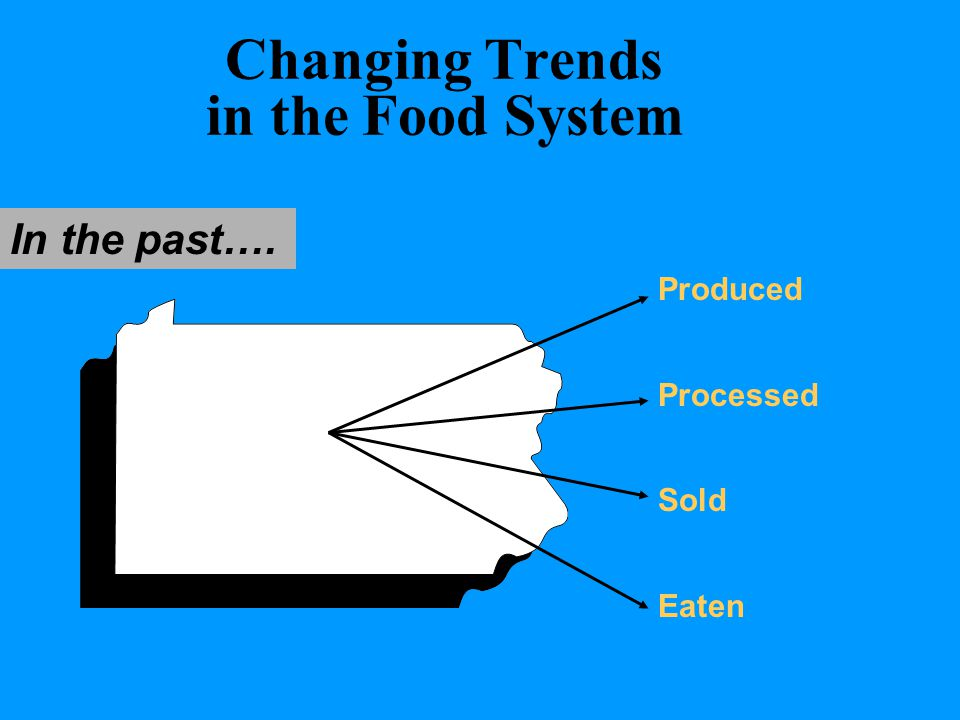 Changing Trends in the Food System