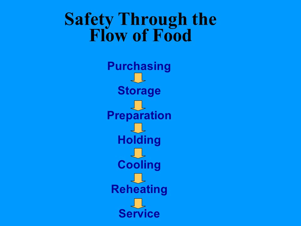 Safety Through the Flow of Food