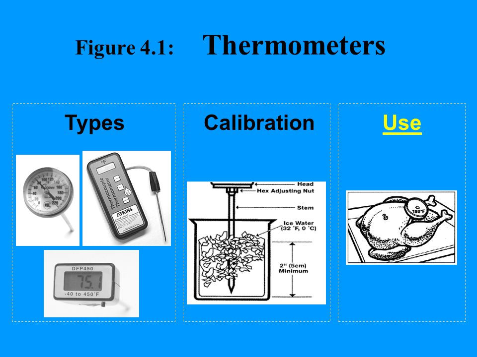 Figure 4.1: Thermometers Types Calibration Use