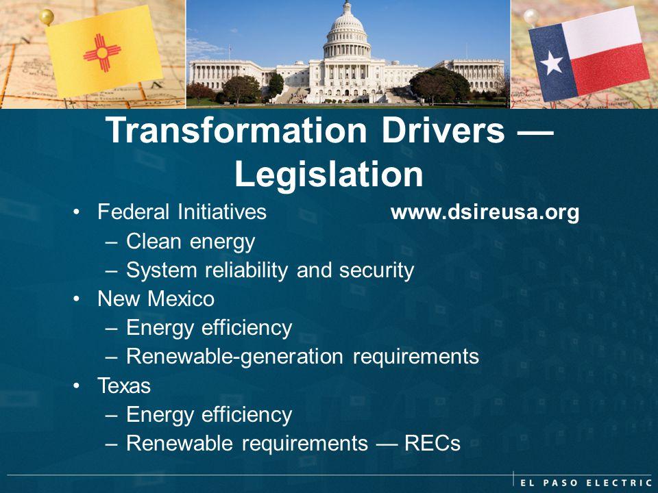Transformation Drivers — Legislation