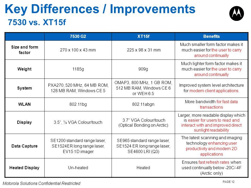 Key Differences / Improvements 7530 vs. XT15f