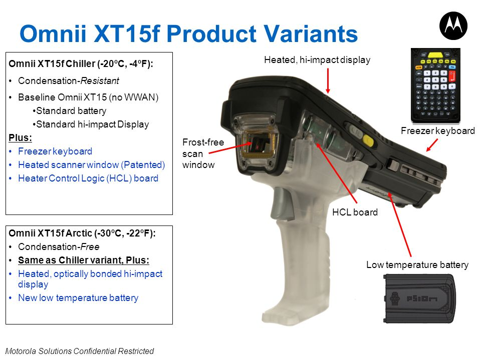 Omnii XT15f Product Variants