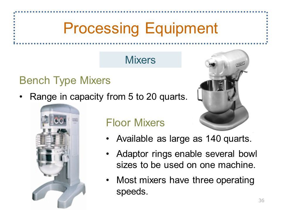 Processing Equipment Mixers Bench Type Mixers Floor Mixers