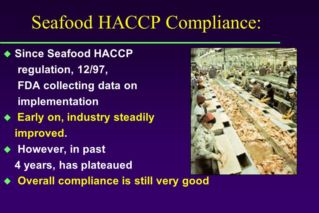 Seafood HACCP Compliance:
