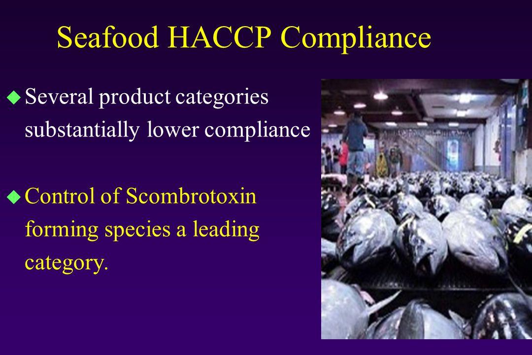 Seafood HACCP Compliance