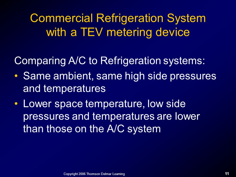 Commercial Refrigeration System with a TEV metering device