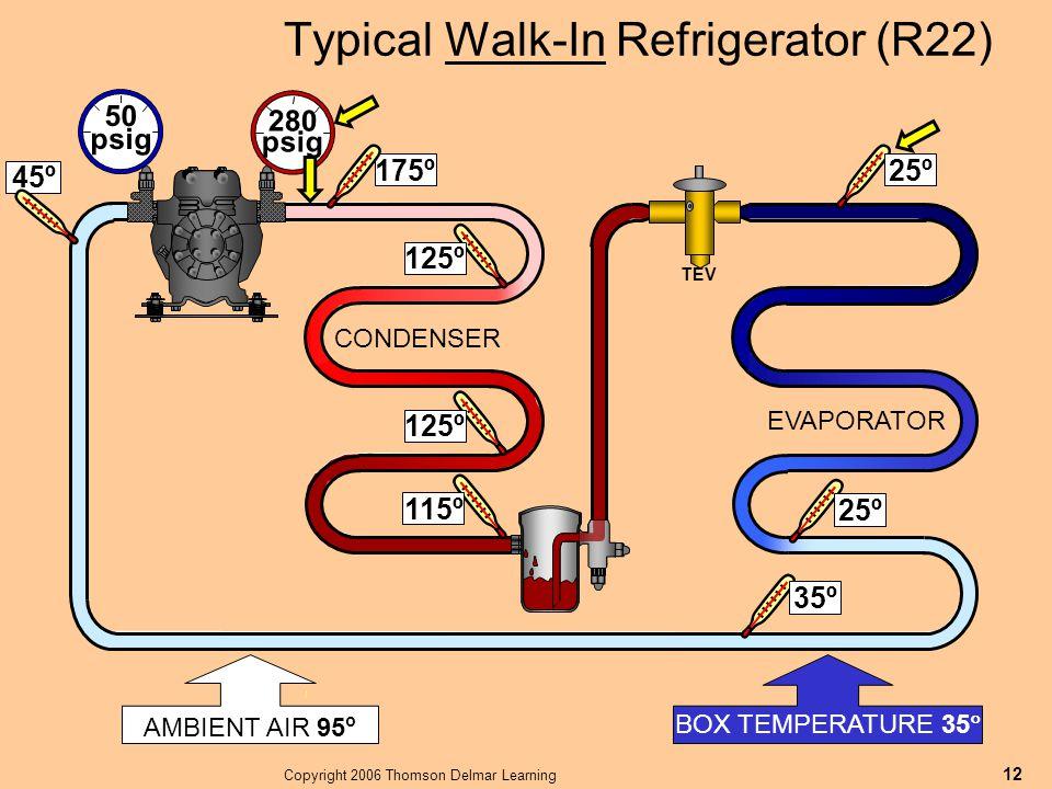 Typical Walk-In Refrigerator (R22)