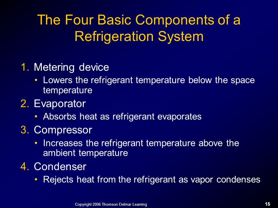 The Four Basic Components of a Refrigeration System
