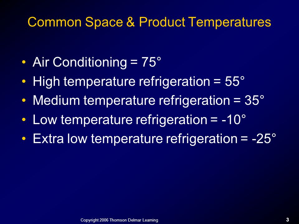 Common Space & Product Temperatures