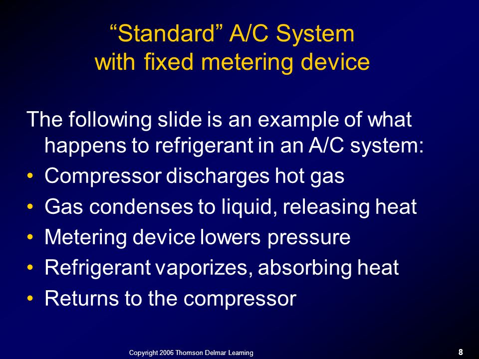 Standard A/C System with fixed metering device