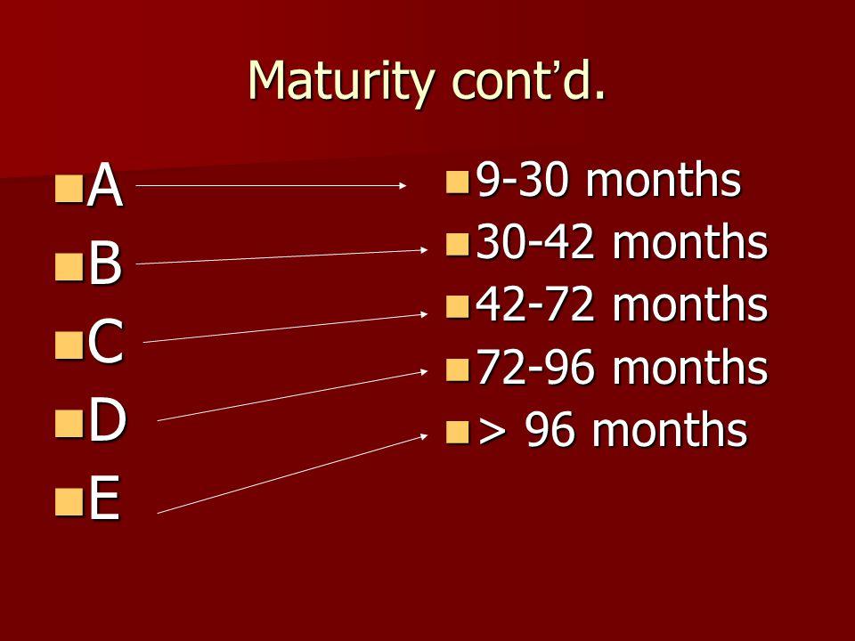 A B C D E Maturity cont'd. 9-30 months 30-42 months 42-72 months