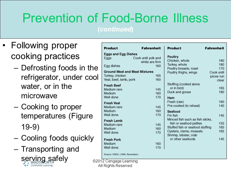 Prevention of Food-Borne Illness (continued)