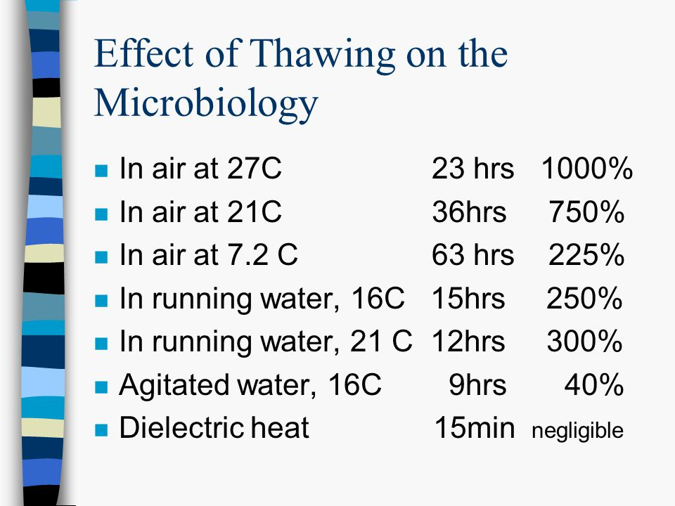 Effect of Thawing on the Microbiology