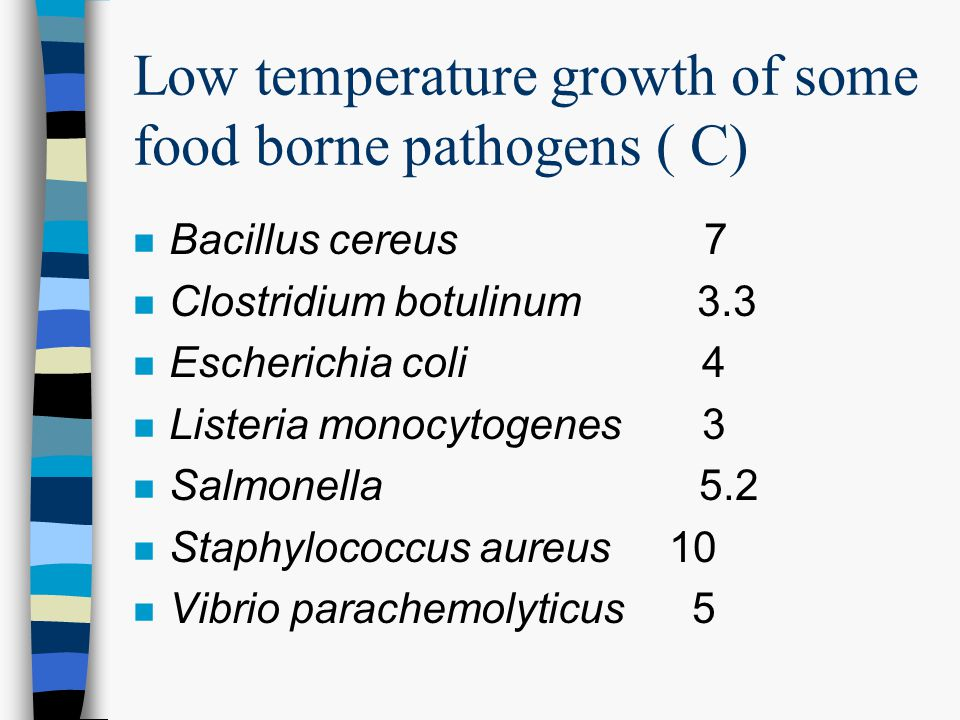 Low temperature growth of some food borne pathogens ( C)