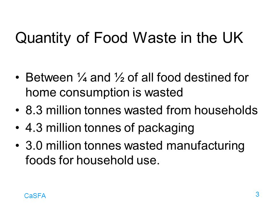 Quantity of Food Waste in the UK