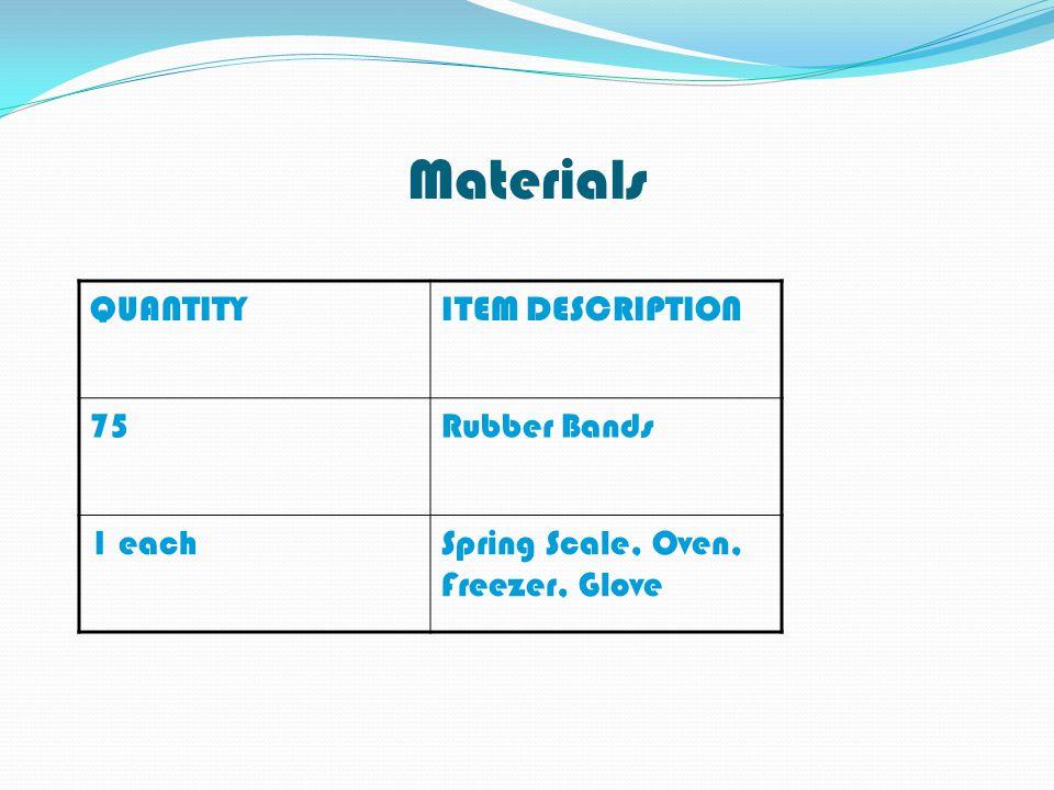Materials QUANTITY ITEM DESCRIPTION 75 Rubber Bands 1 each