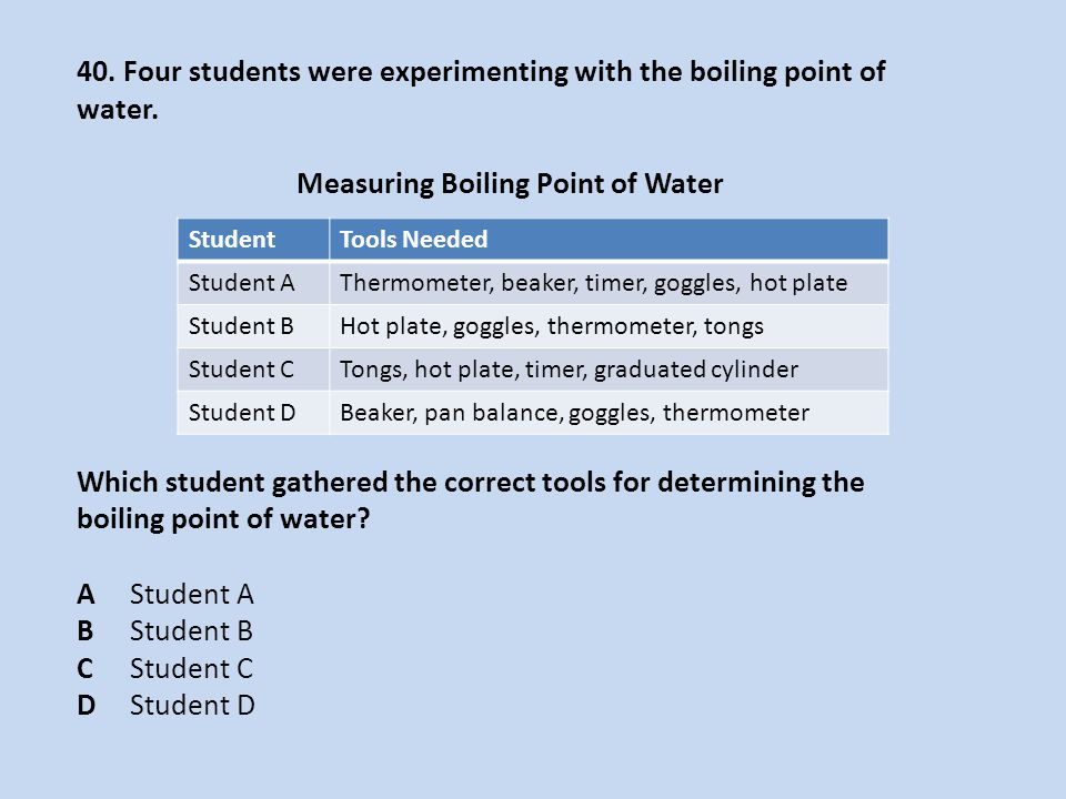 40. Four students were experimenting with the boiling point of water.