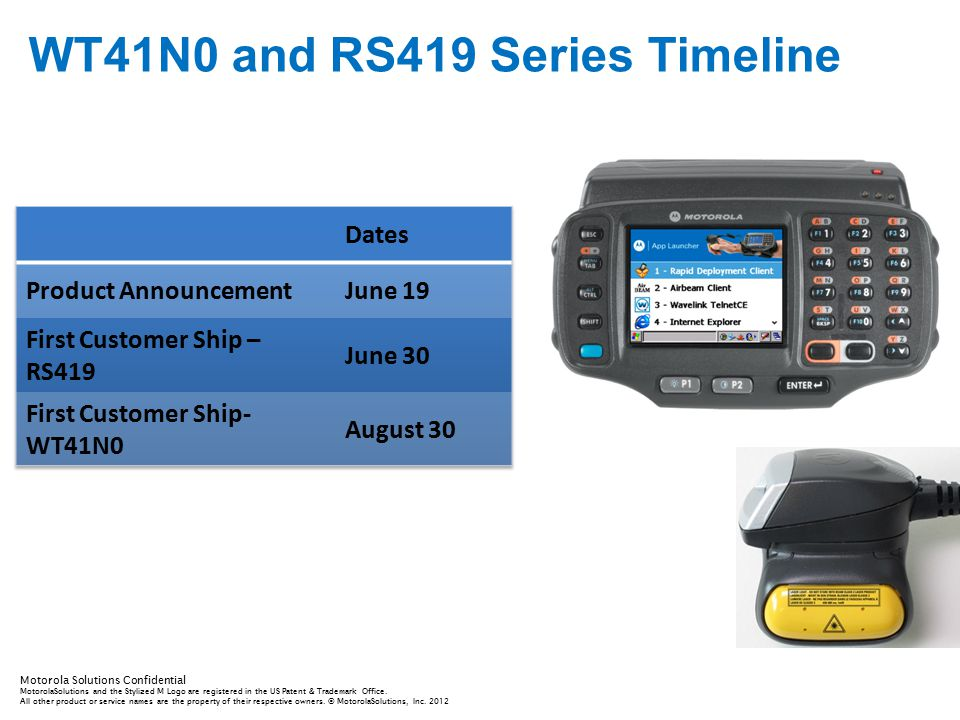 WT41N0 and RS419 Series Timeline