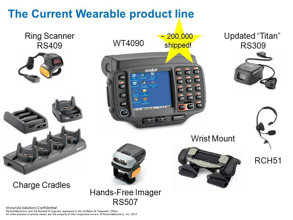 The Current Wearable product line