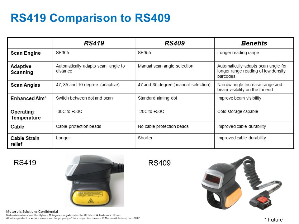 RS419 Comparison to RS409 RS419 RS409 RS419 RS409 Benefits Scan Engine