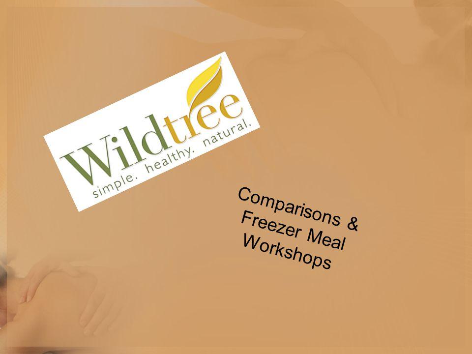 Comparisons & Freezer Meal Workshops