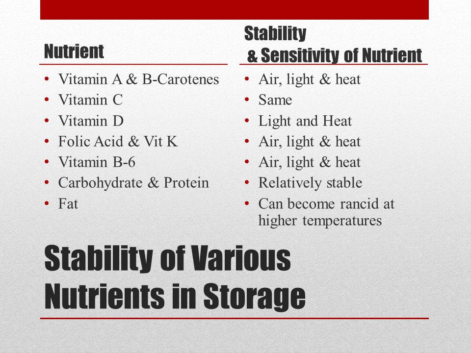 Stability of Various Nutrients in Storage