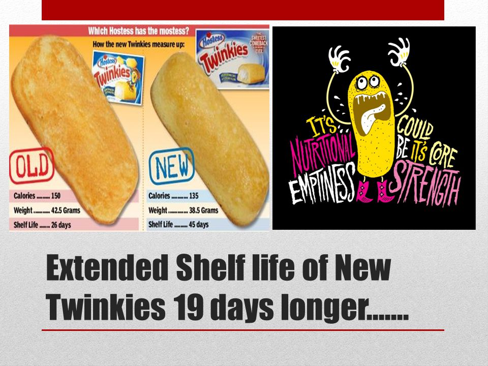Extended Shelf life of New Twinkies 19 days longer…….
