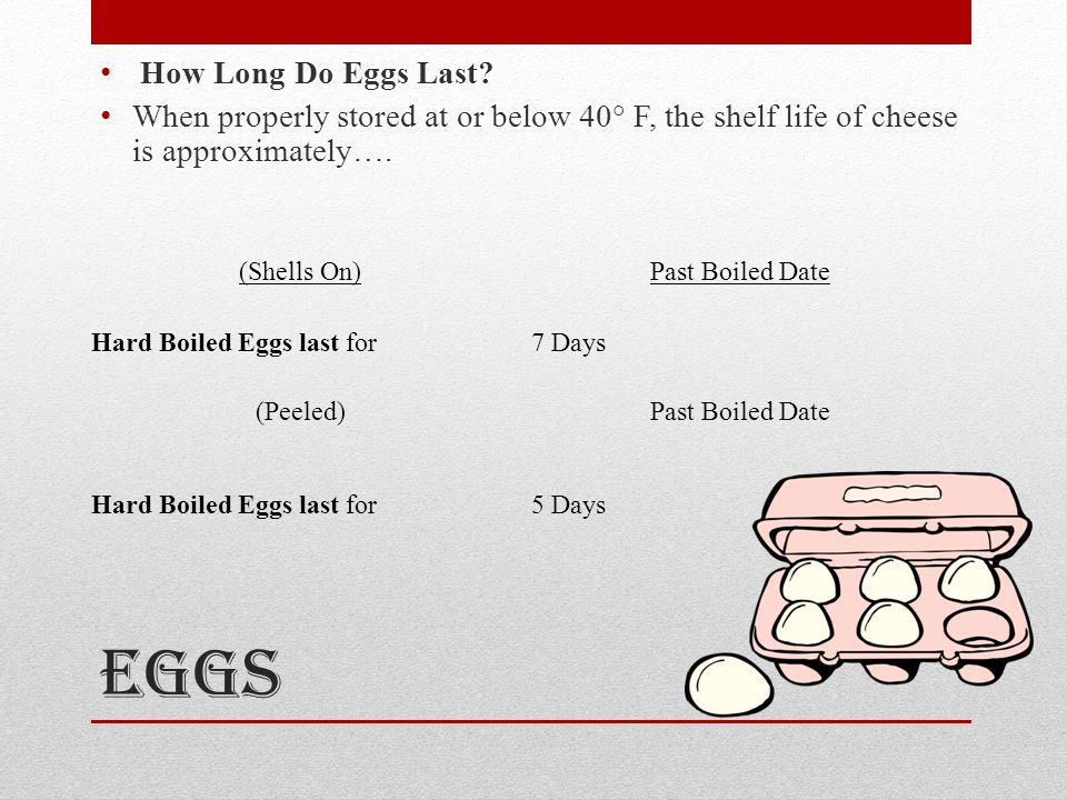 How long do eggs last after best by date in Perth