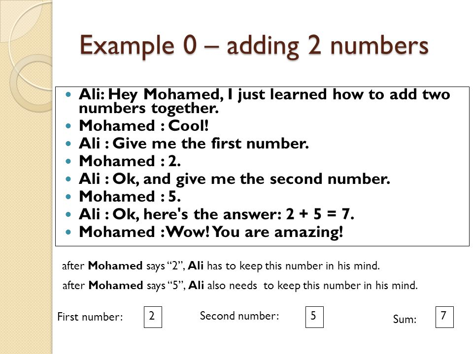 Example 0 – adding 2 numbers